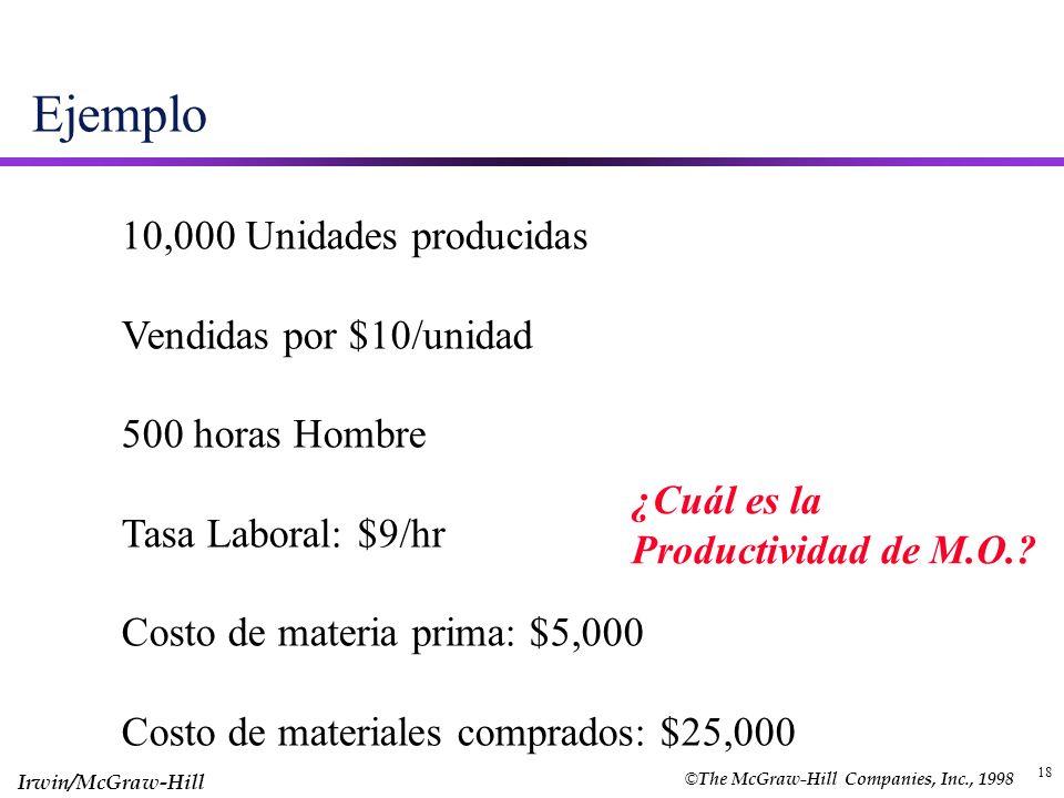 Ejemplo 10,000 Unidades producidas Vendidas por $10/unidad