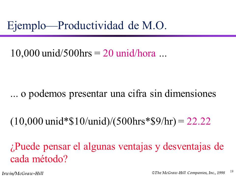 Ejemplo—Productividad de M.O.