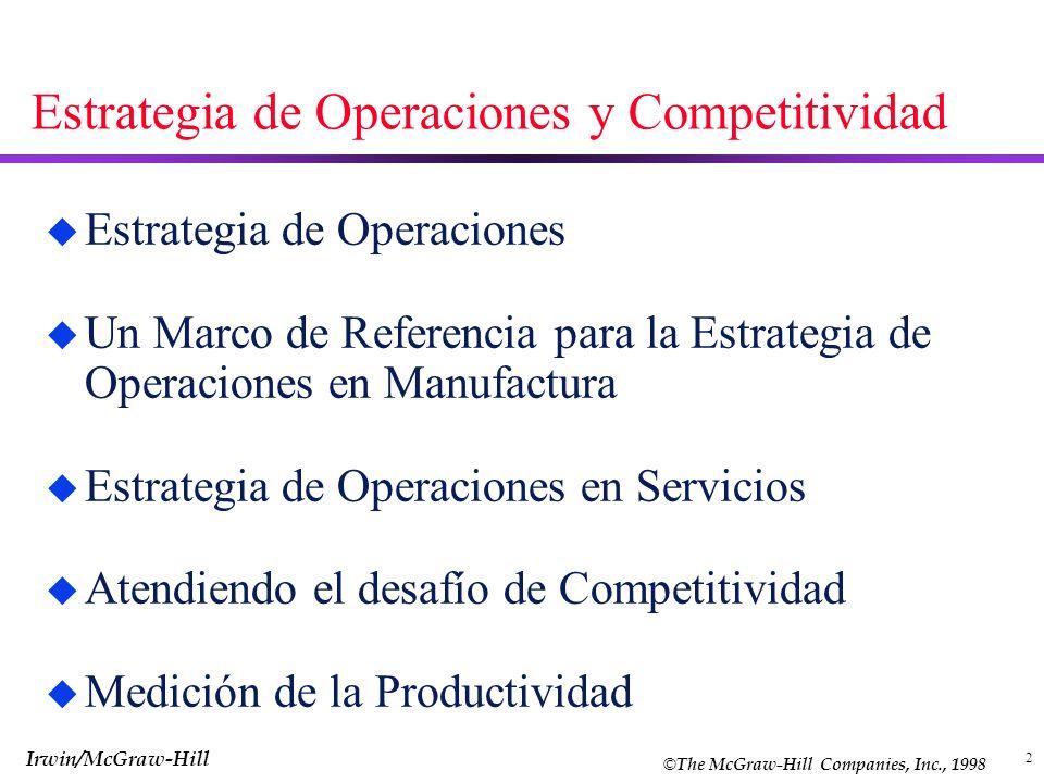 Estrategia de Operaciones y Competitividad