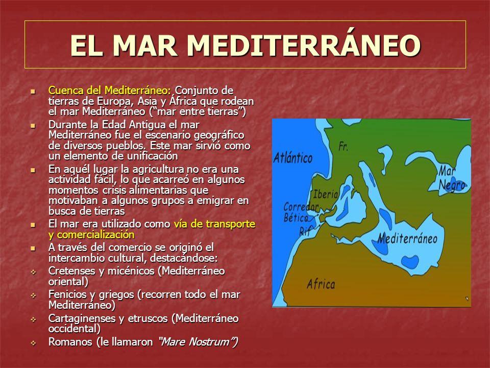 EL MAR MEDITERRÁNEO Cuenca del Mediterráneo: Conjunto de tierras de Europa, Asia y África que rodean el mar Mediterráneo ( mar entre tierras )