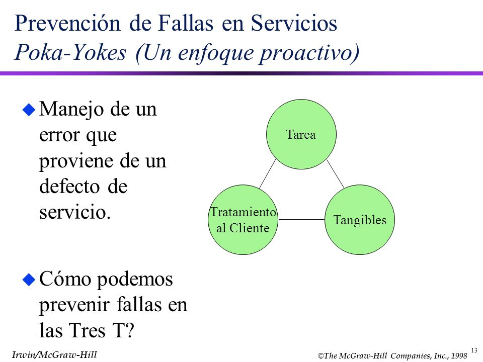 Prevención de Fallas en Servicios Poka-Yokes (Un enfoque proactivo)