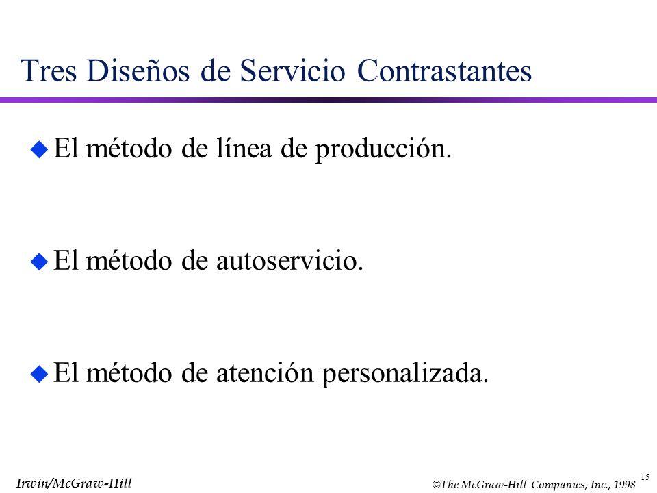 Tres Diseños de Servicio Contrastantes