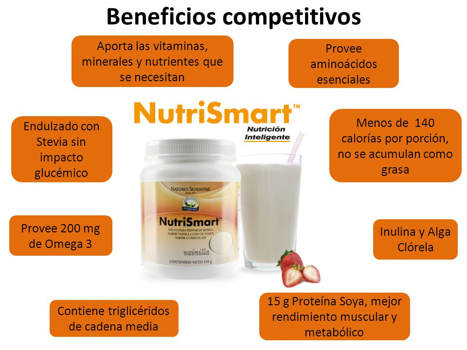 Beneficios competitivos