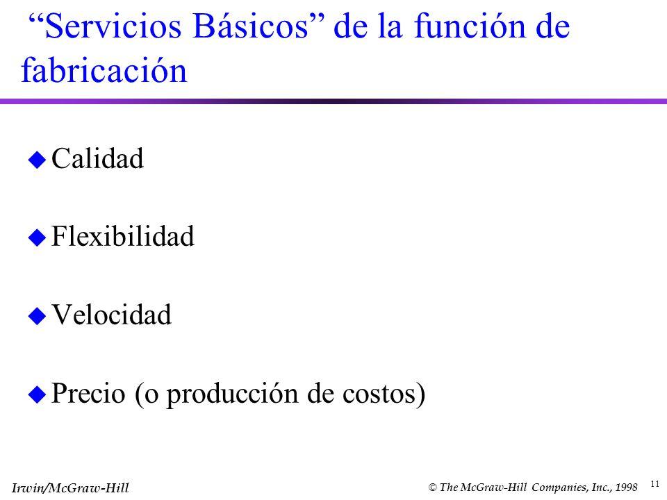 Servicios Básicos de la función de fabricación
