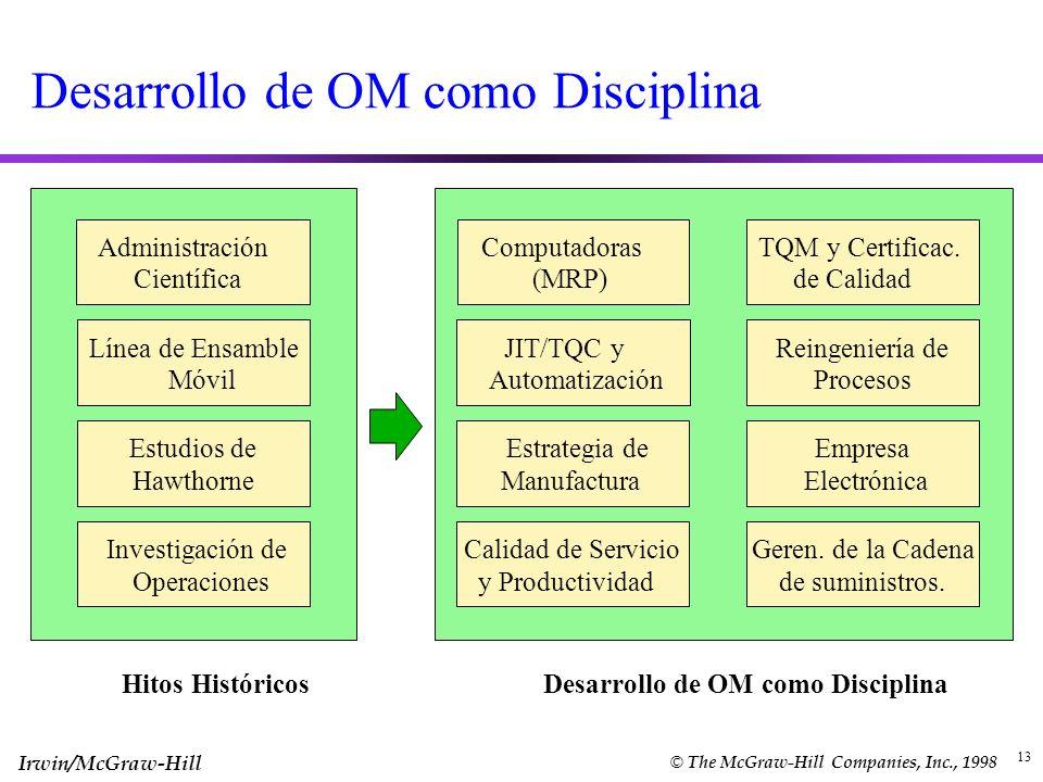 Desarrollo de OM como Disciplina