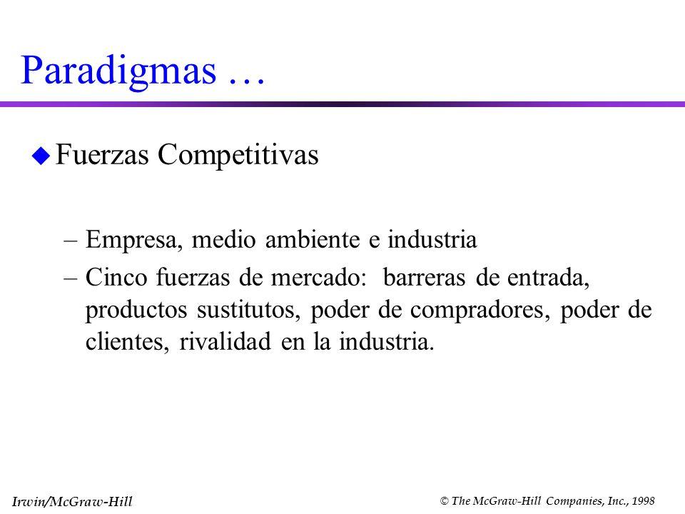 Paradigmas … Fuerzas Competitivas Empresa, medio ambiente e industria