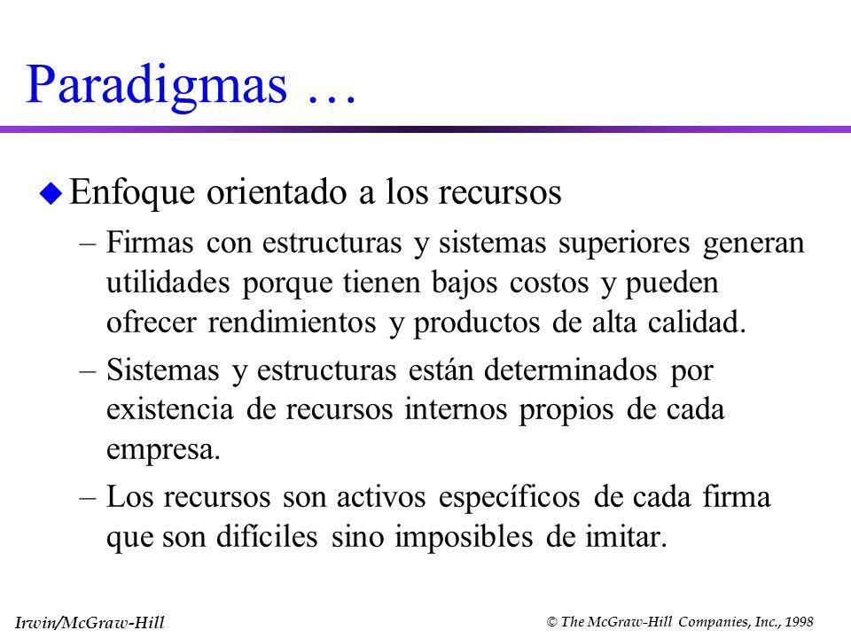 Paradigmas … Enfoque orientado a los recursos