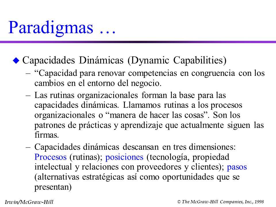 Paradigmas … Capacidades Dinámicas (Dynamic Capabilities)