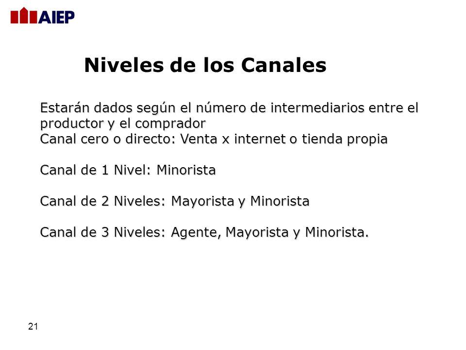 Niveles de los Canales Estarán dados según el número de intermediarios entre el productor y el comprador.
