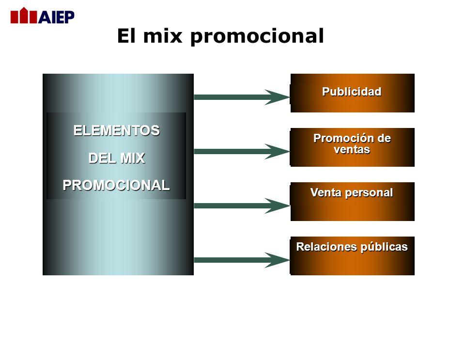 El mix promocional ELEMENTOS DEL MIX PROMOCIONAL Publicidad