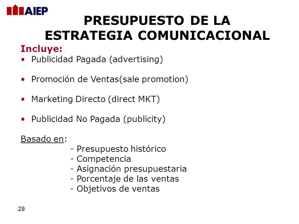 PRESUPUESTO DE LA ESTRATEGIA COMUNICACIONAL