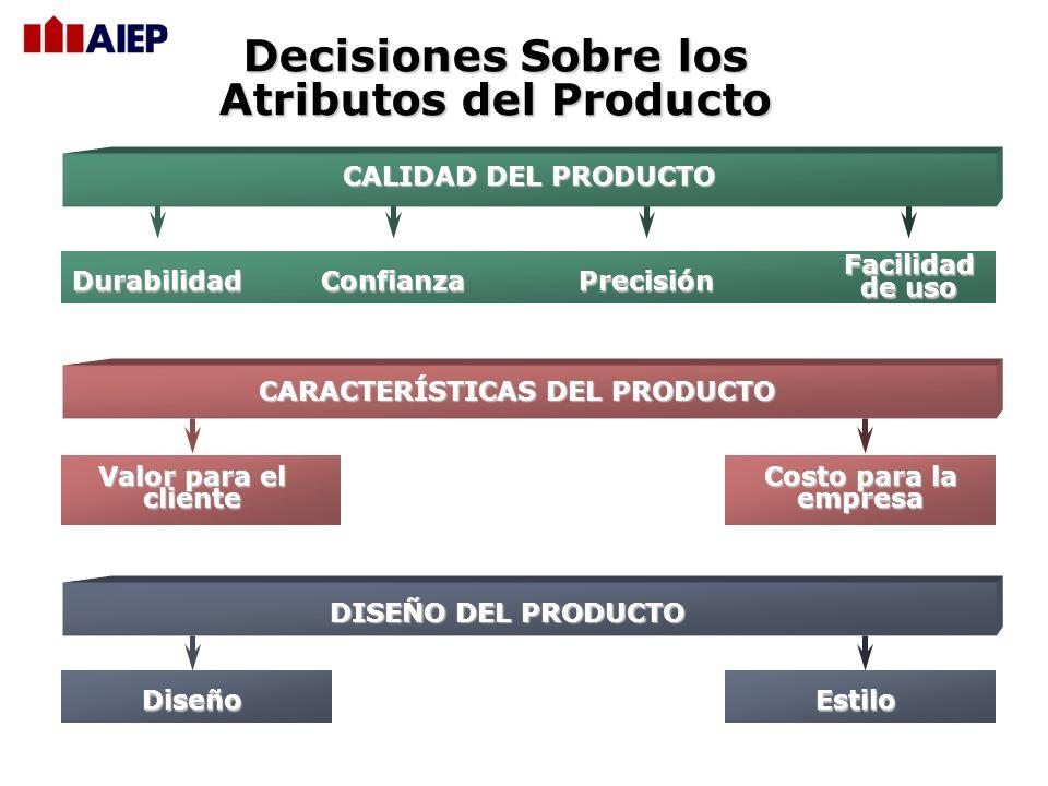 Decisiones Sobre los Atributos del Producto