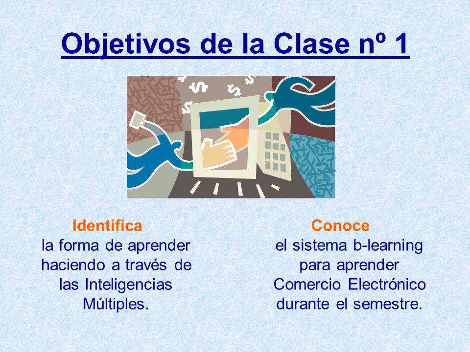 Objetivos de la Clase nº 1