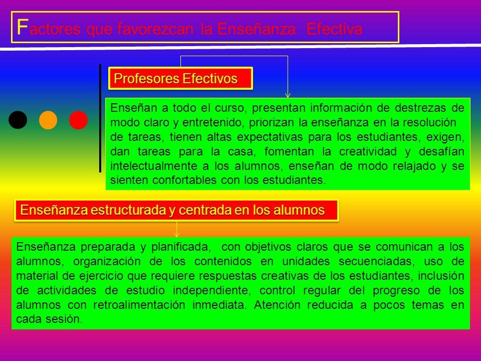 Factores que favorezcan la Enseñanza Efectiva