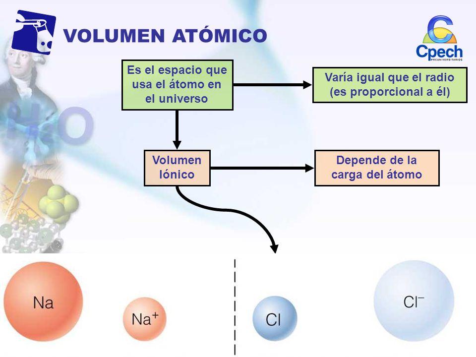 VOLUMEN ATÓMICO Es el espacio que usa el átomo en el universo