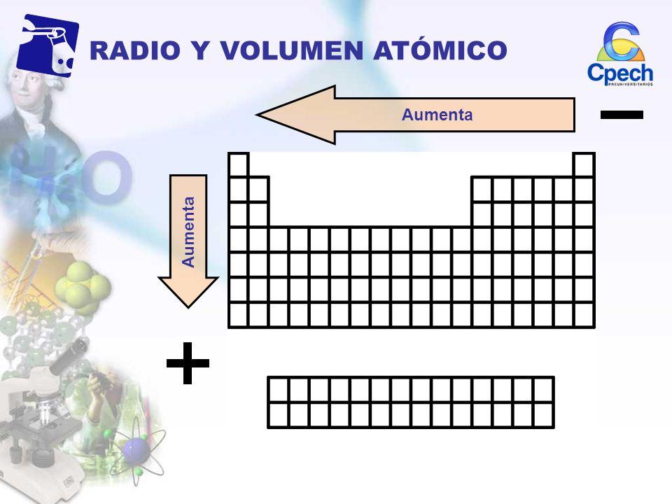 RADIO Y VOLUMEN ATÓMICO