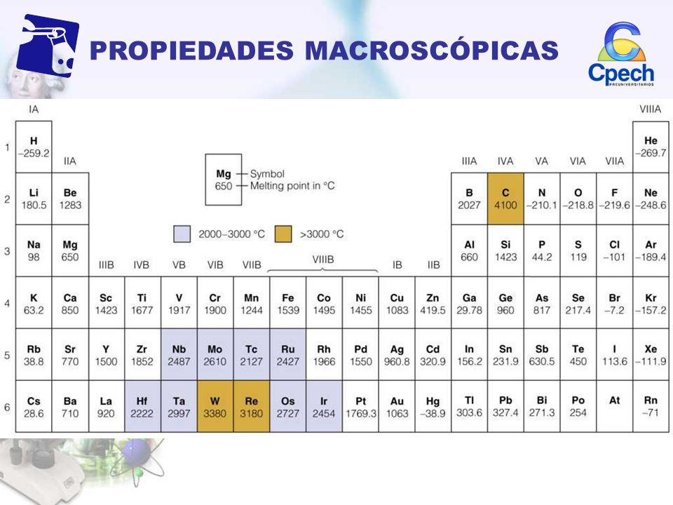 PROPIEDADES MACROSCÓPICAS