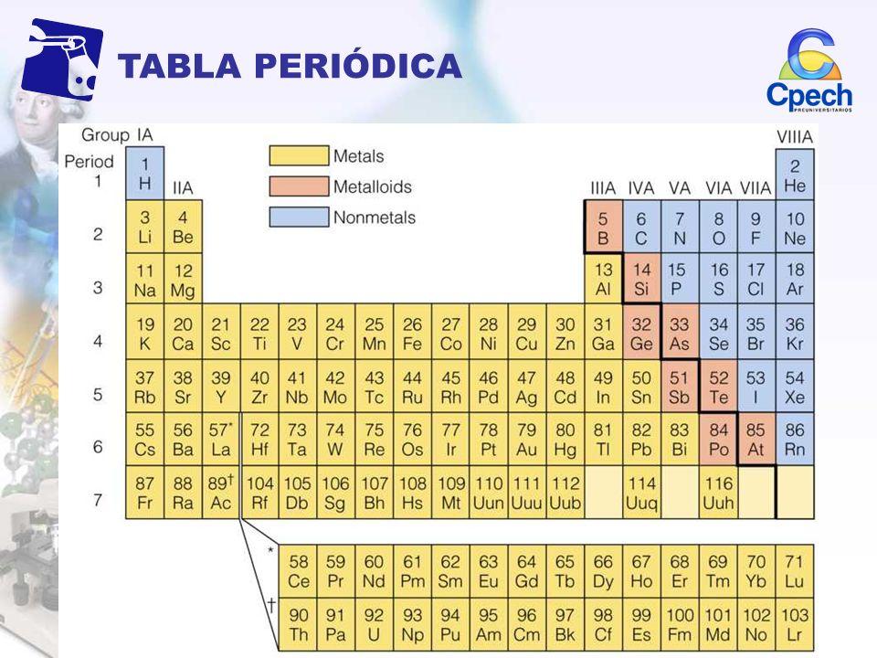Qumica 2009 clase n 3 tabla peridica ppt descargar 4 tabla peridica urtaz Image collections