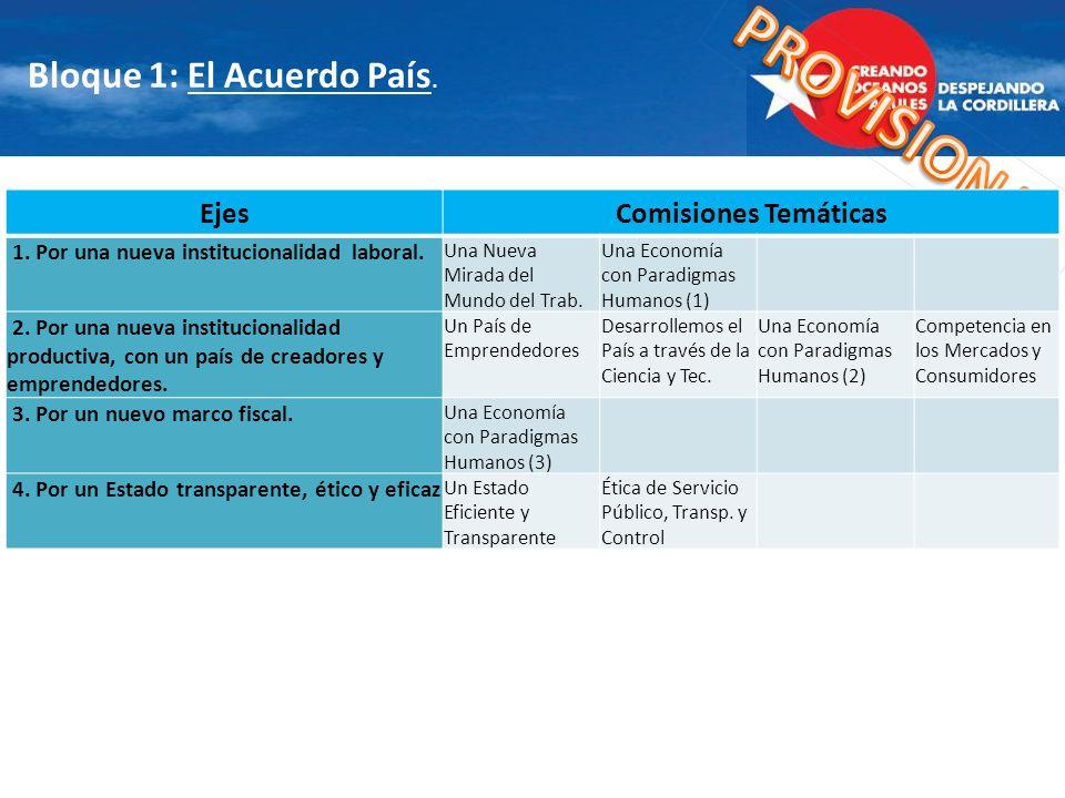 Bloque 1: El Acuerdo País.
