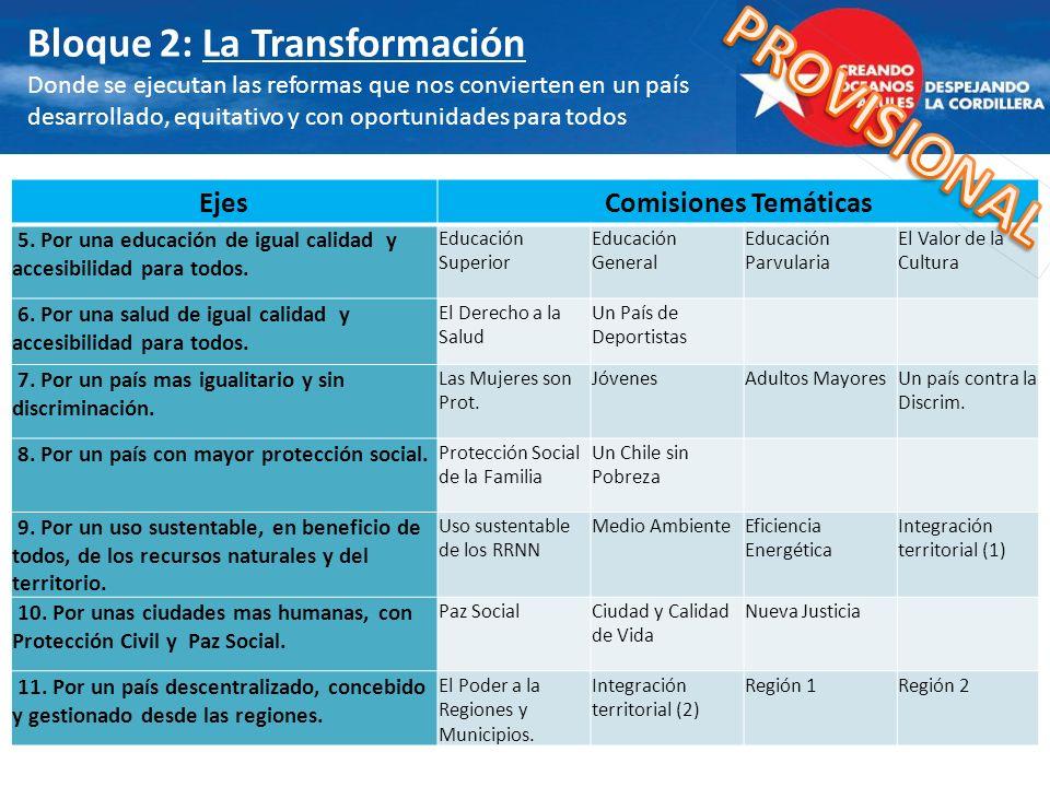 Bloque 2: La Transformación Donde se ejecutan las reformas que nos convierten en un país desarrollado, equitativo y con oportunidades para todos