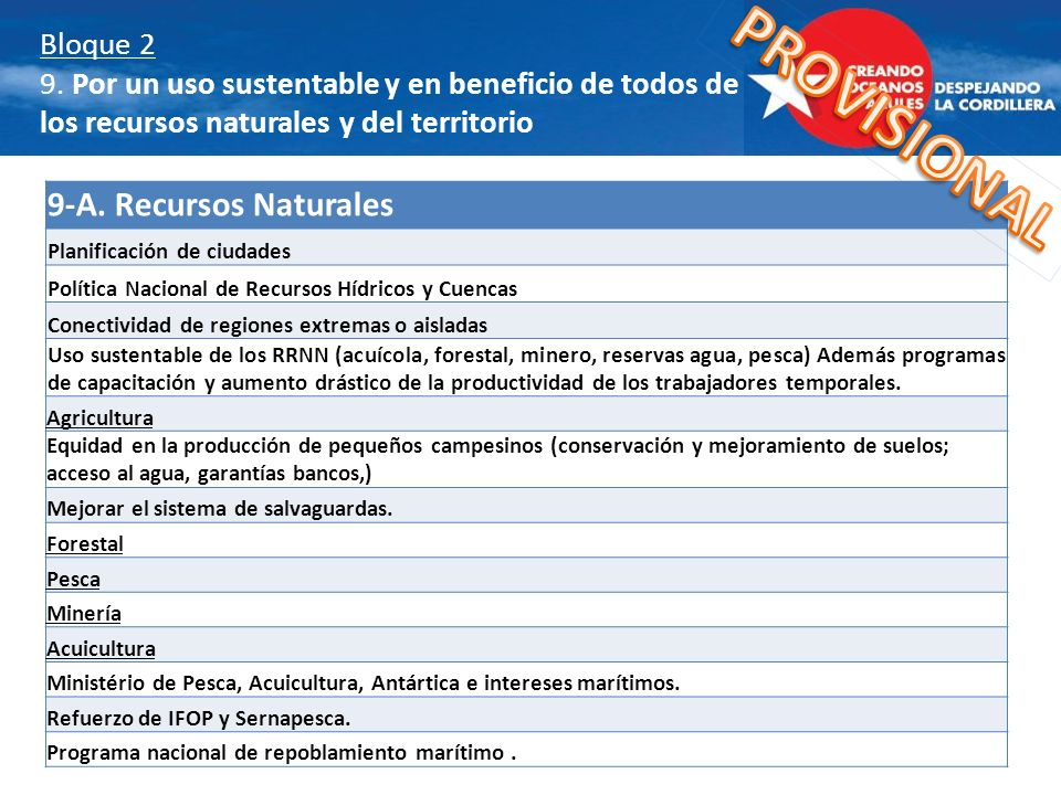 PROVISIONAL 9-A. Recursos Naturales
