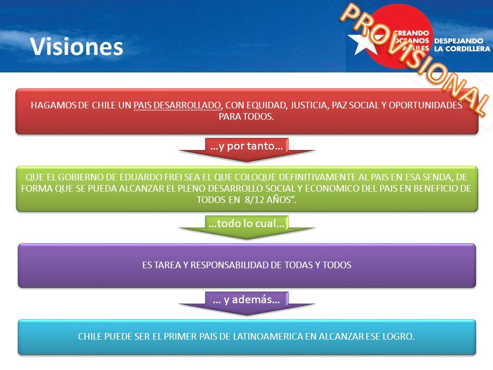 Visiones PROVISIONAL. HAGAMOS DE CHILE UN PAIS DESARROLLADO, CON EQUIDAD, JUSTICIA, PAZ SOCIAL Y OPORTUNIDADES PARA TODOS.