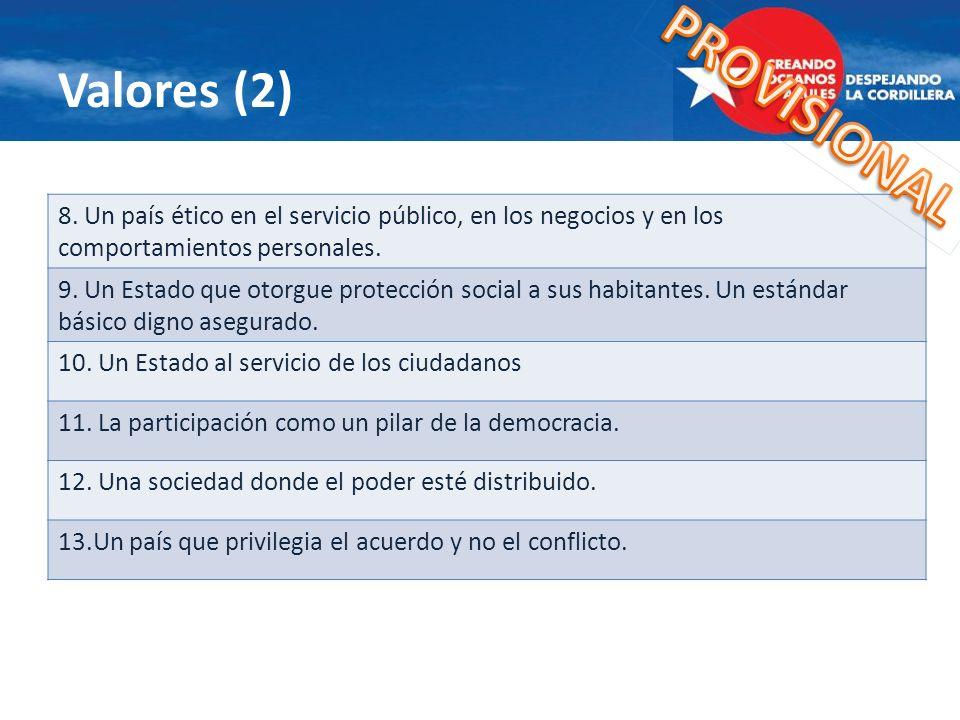 PROVISIONAL Valores (2)