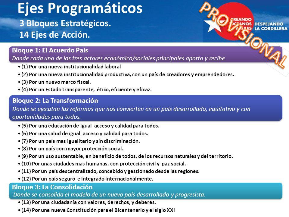Ejes Programáticos 3 Bloques Estratégicos. 14 Ejes de Acción.