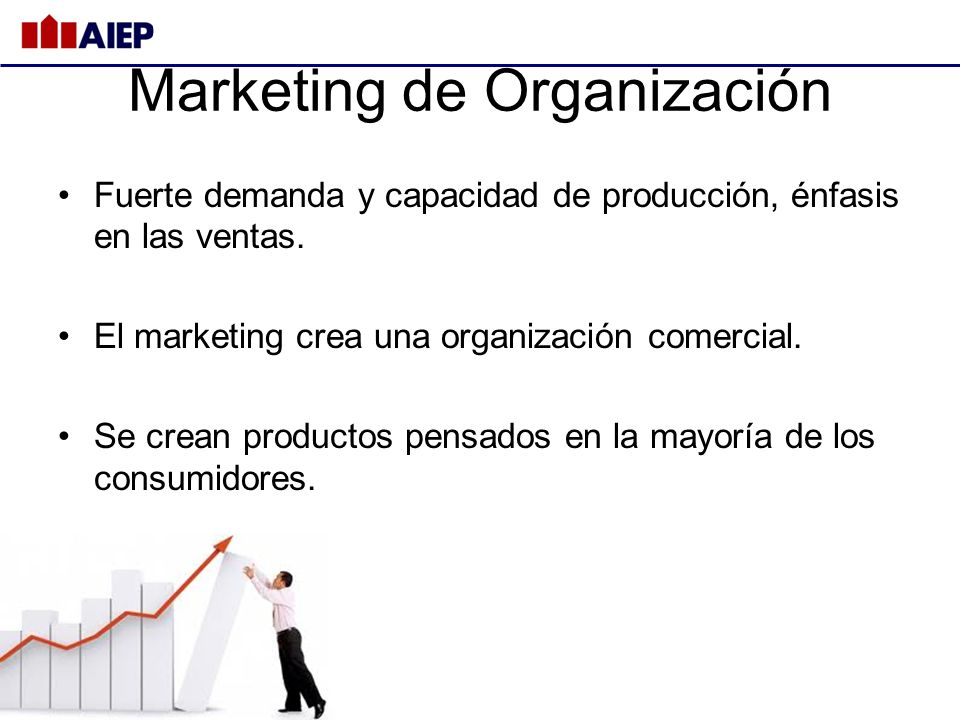 Marketing de Organización