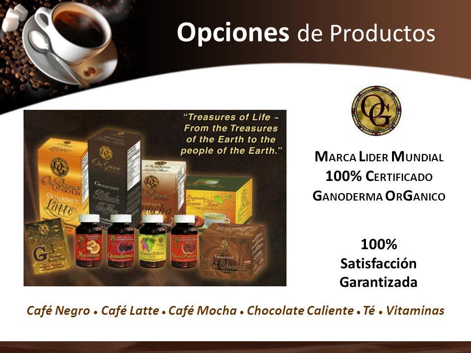 Opciones de Productos MARCA LIDER MUNDIAL 100% CERTIFICADO 100%
