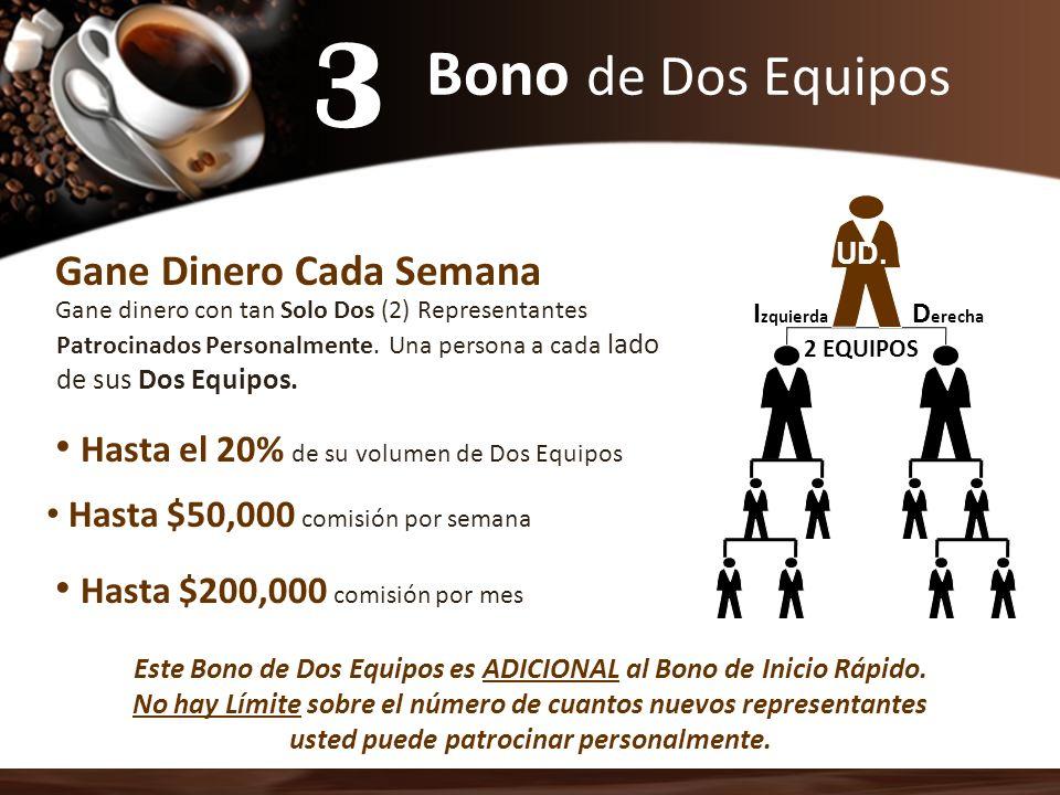 3 Bono de Dos Equipos Gane Dinero Cada Semana