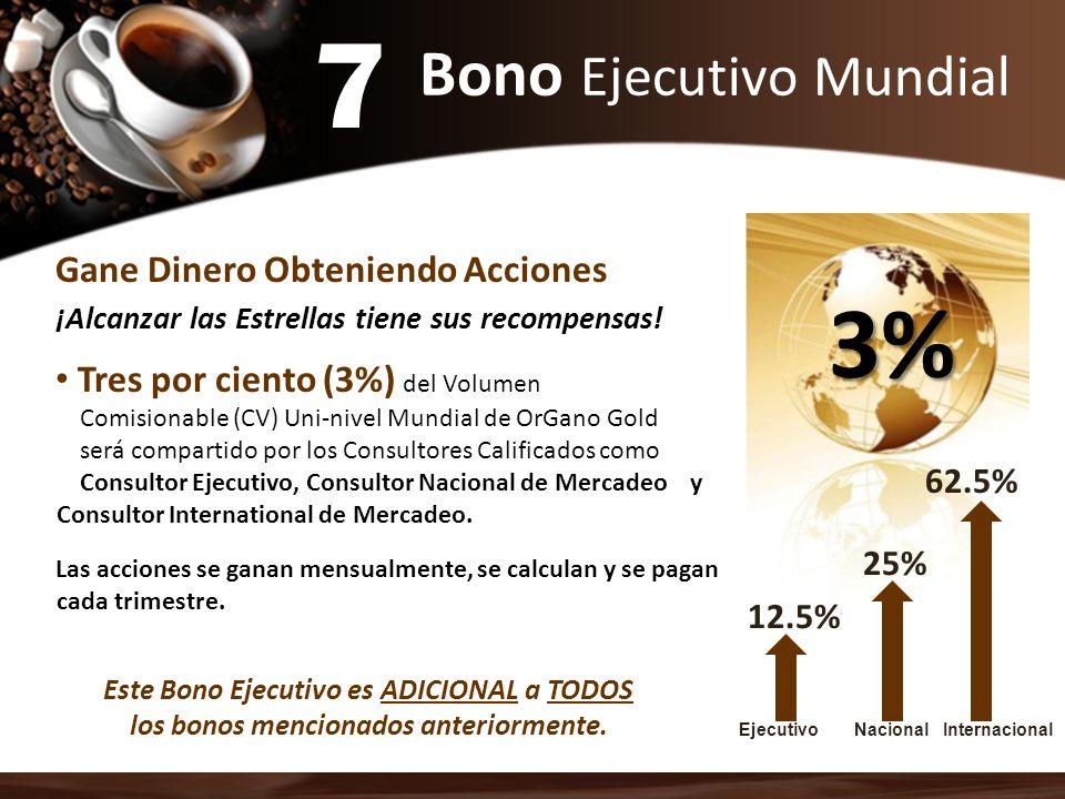 Bono Ejecutivo Mundial