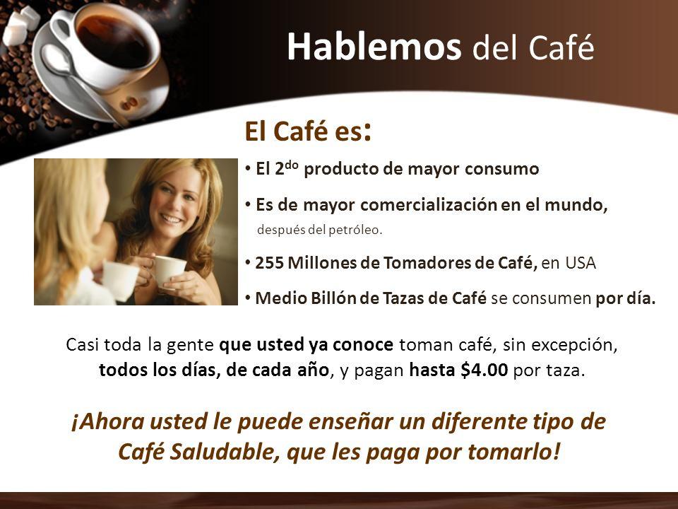 Hablemos del Café El Café es: