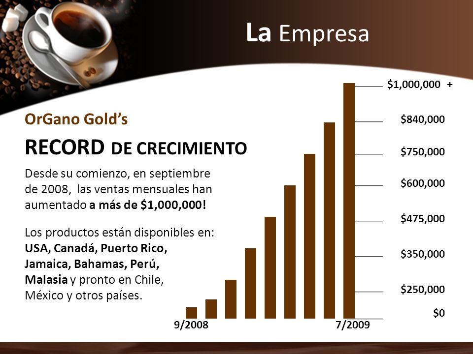 La Empresa RECORD DE CRECIMIENTO OrGano Gold's