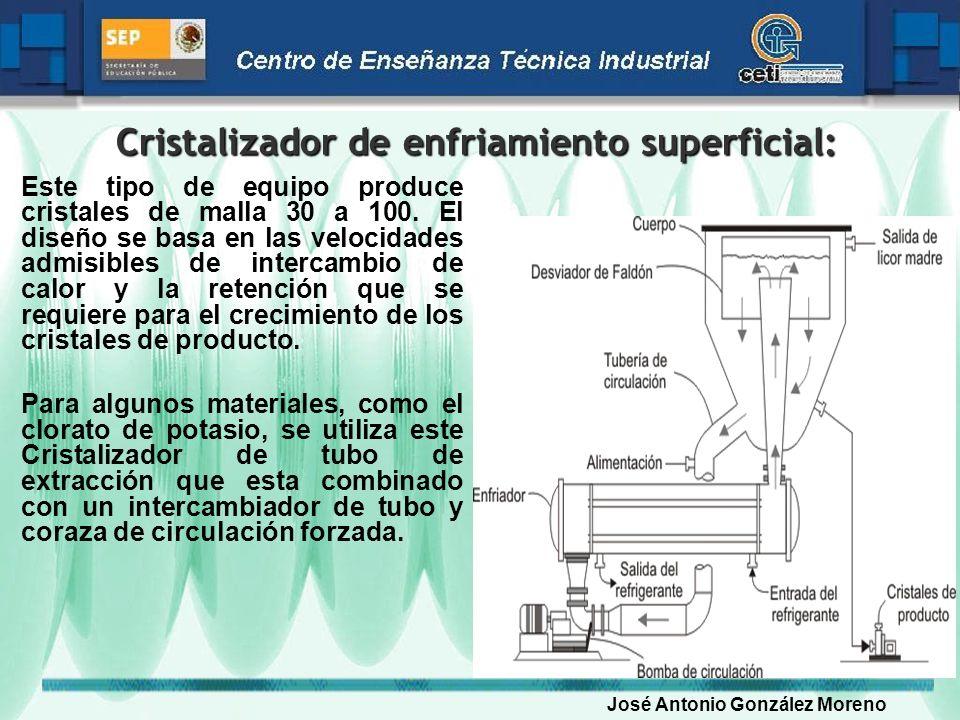 Cristalizador de enfriamiento superficial:
