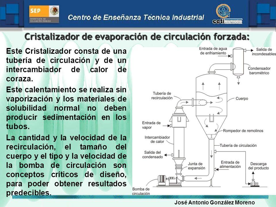 Cristalizador de evaporación de circulación forzada: