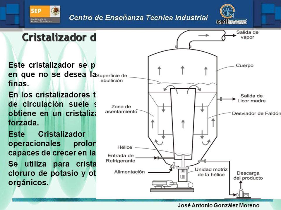 Cristalizador de tubo de extracción (DT, Draft Tube):