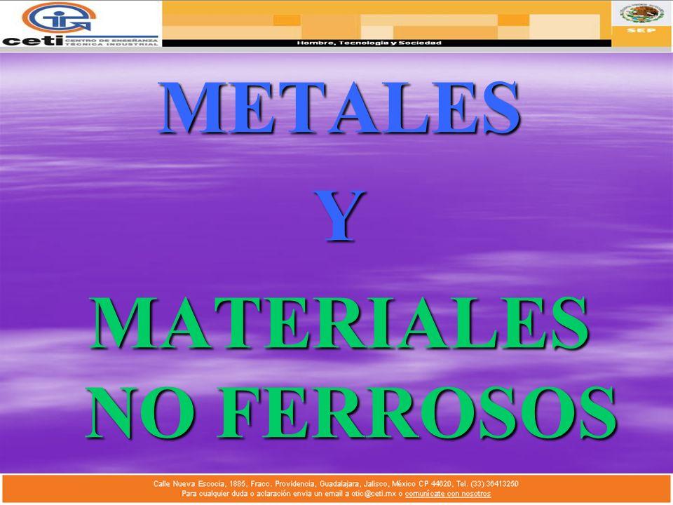 materiales no ferrosos - Tabla Periodica Metales No Ferrosos