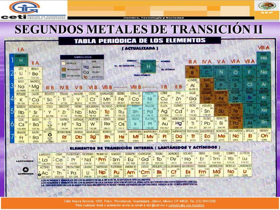 SEGUNDOS METALES DE TRANSICIÓN II