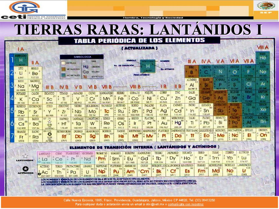 23 tierras raras lantnidos i - Tabla Periodica Tierras Raras
