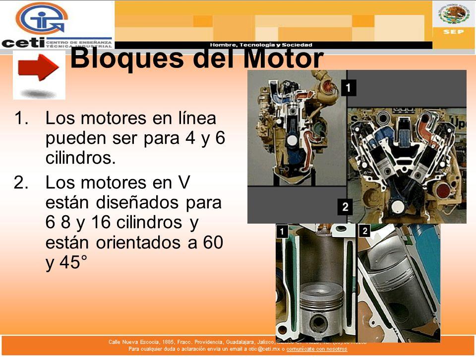 Bloques del Motor Los motores en línea pueden ser para 4 y 6 cilindros.