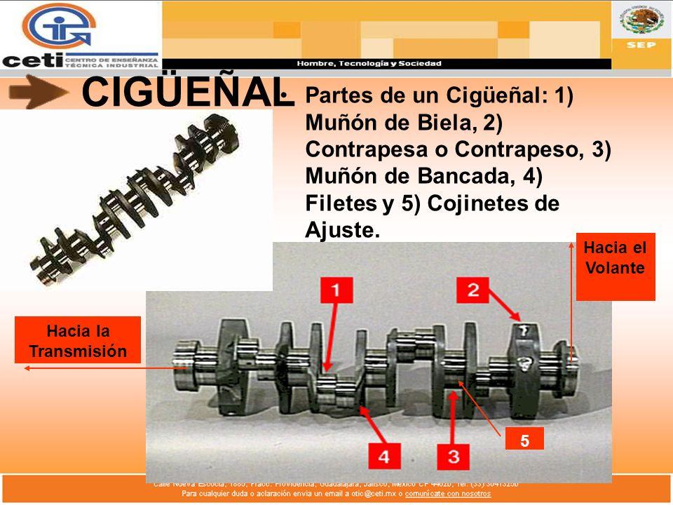 CIGÜEÑALPartes de un Cigüeñal: 1) Muñón de Biela, 2) Contrapesa o Contrapeso, 3) Muñón de Bancada, 4) Filetes y 5) Cojinetes de Ajuste.