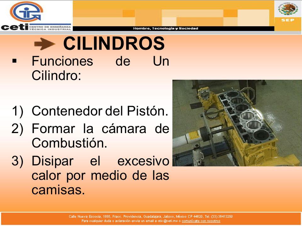 CILINDROS Funciones de Un Cilindro: Contenedor del Pistón.