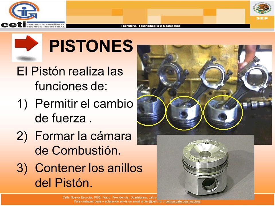 PISTONES El Pistón realiza las funciones de: