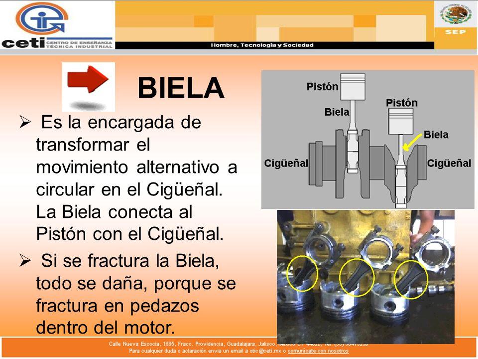 BIELA Es la encargada de transformar el movimiento alternativo a circular en el Cigüeñal. La Biela conecta al Pistón con el Cigüeñal.
