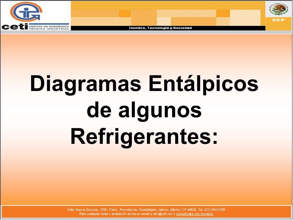 Diagramas Entálpicos de algunos Refrigerantes:
