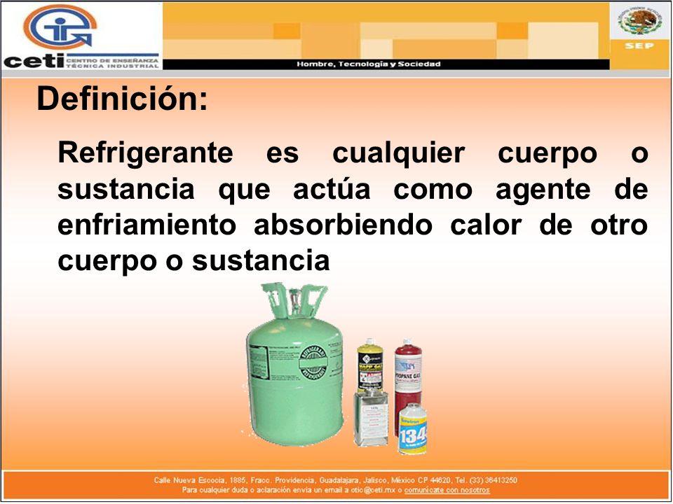 Definición:Refrigerante es cualquier cuerpo o sustancia que actúa como agente de enfriamiento absorbiendo calor de otro cuerpo o sustancia.