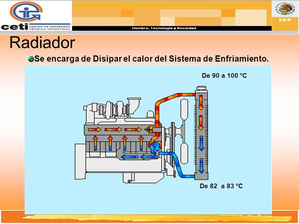Se encarga de Disipar el calor del Sistema de Enfriamiento.