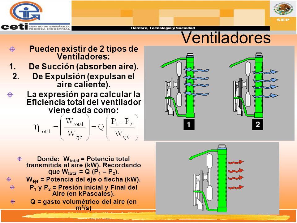 Ventiladores Pueden existir de 2 tipos de Ventiladores: