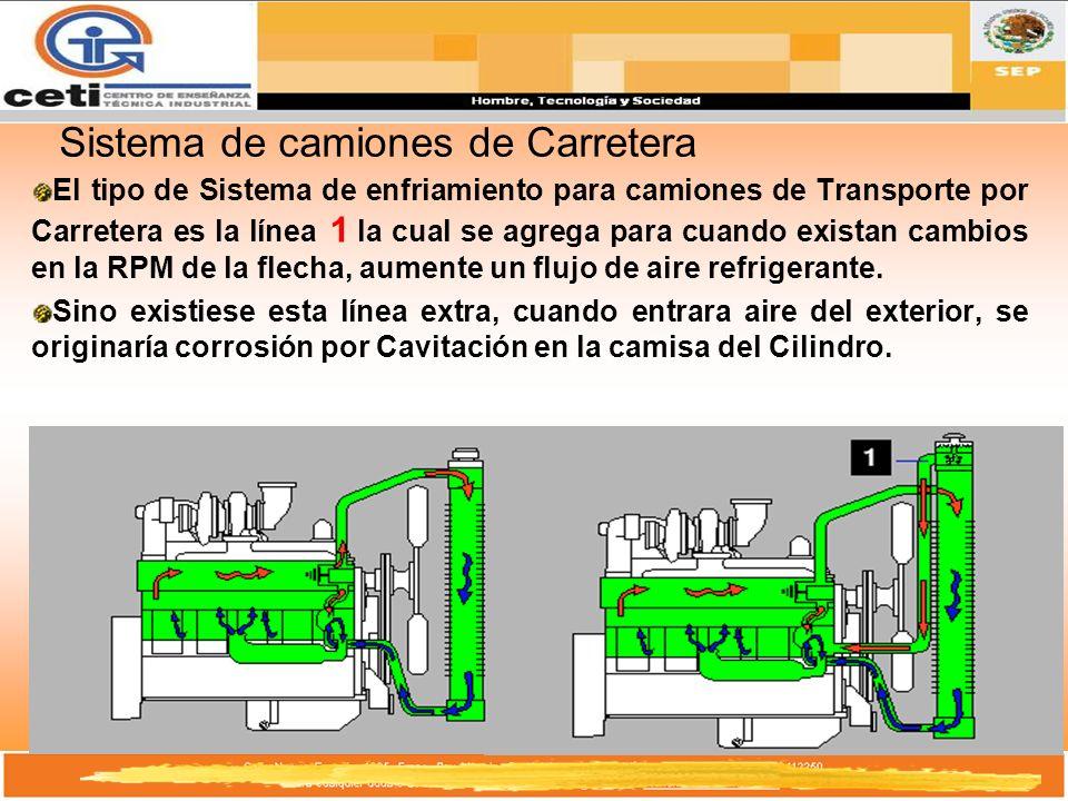 Sistema de camiones de Carretera